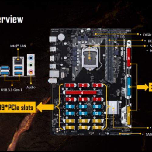 Bo Mạch Chủ - Mainboard ASUS B250 Expert Mining (19 Khe VGA)